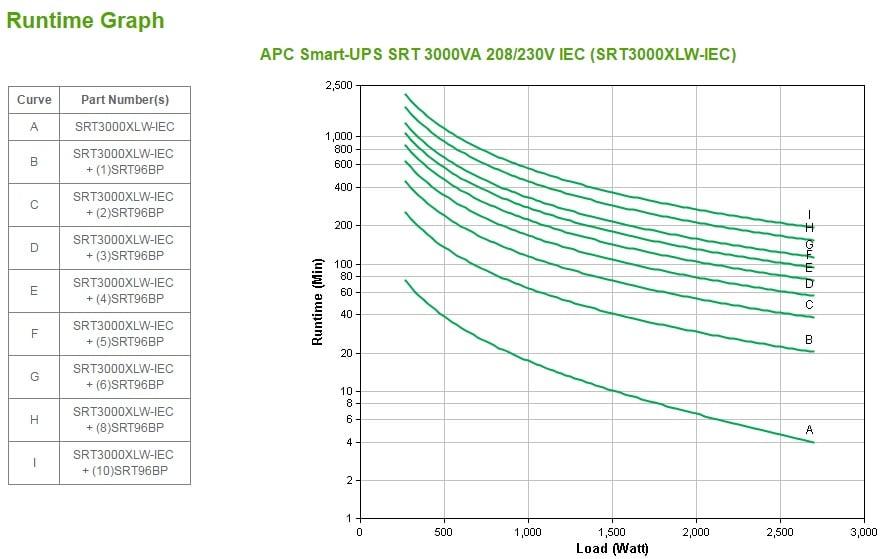 SRT3000XLW-IEC Photo#6