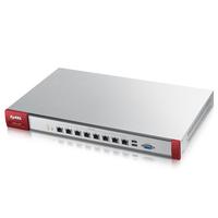 USG1900-EU0103F